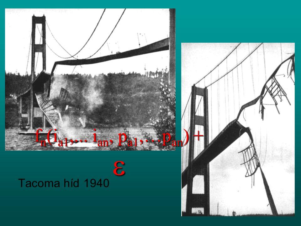 Tacoma híd 1940 f n (i a1,... i an, p a1,…p an ) + 