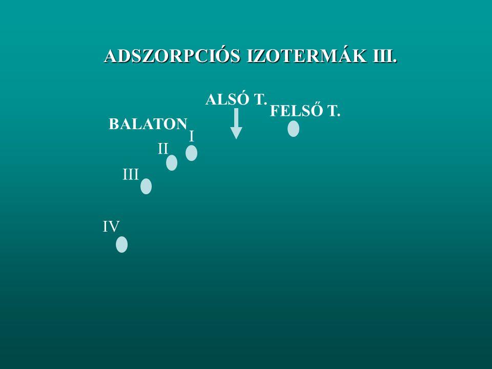 KALIBRÁLÁS ÉS IGAZOLÁS II. TP[g/m 3 ]