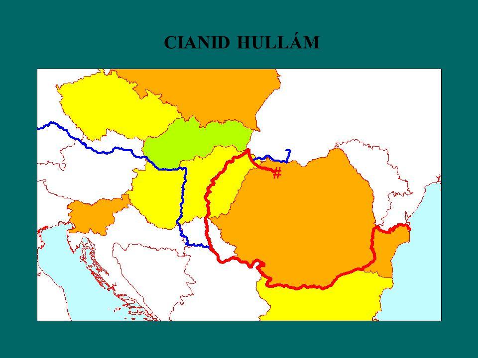 CIANID HULLÁM