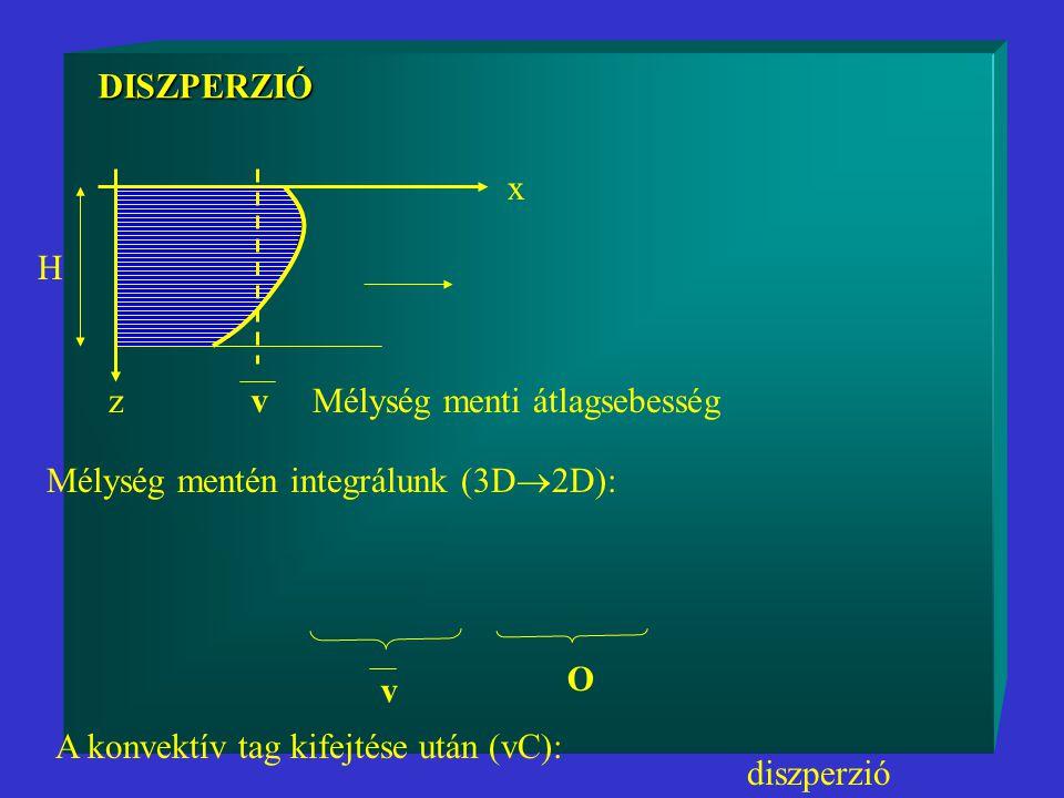 DISZPERZIÓ DISZPERZIÓ Mélység menti átlagsebességv O v H A konvektív tag kifejtése után (vC): Mélység mentén integrálunk (3D  2D): diszperzió z x