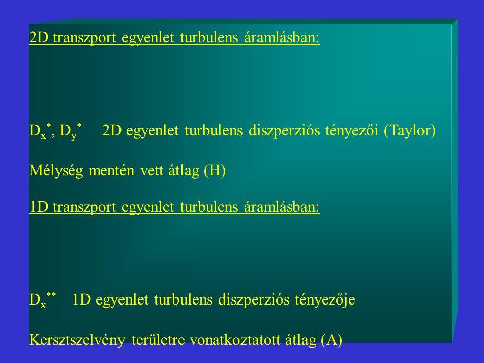 2D transzport egyenlet turbulens áramlásban: D x *, D y * 2D egyenlet turbulens diszperziós tényezői (Taylor) Mélység mentén vett átlag (H) 1D transzp