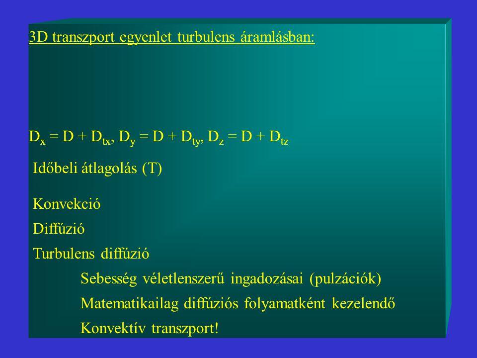 3D transzport egyenlet turbulens áramlásban: D x = D + D tx, D y = D + D ty, D z = D + D tz Konvekció Diffúzió Turbulens diffúzió Sebesség véletlenszerű ingadozásai (pulzációk) Matematikailag diffúziós folyamatként kezelendő Konvektív transzport.