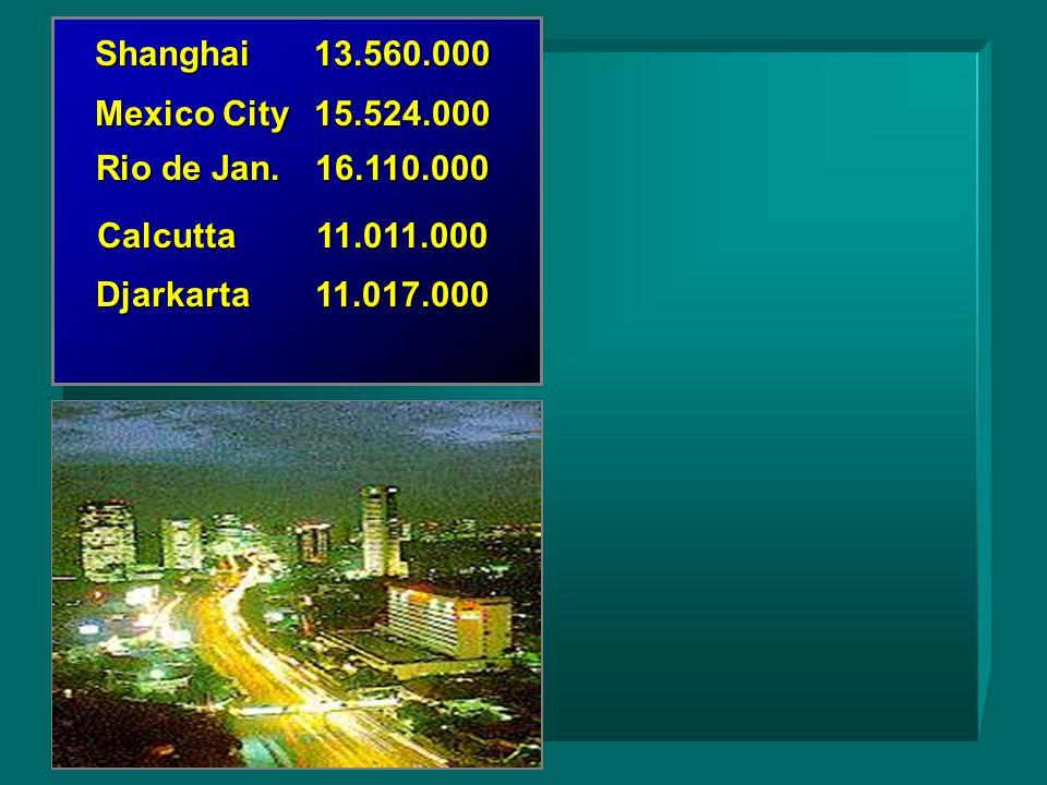 Shanghai 13.560.000