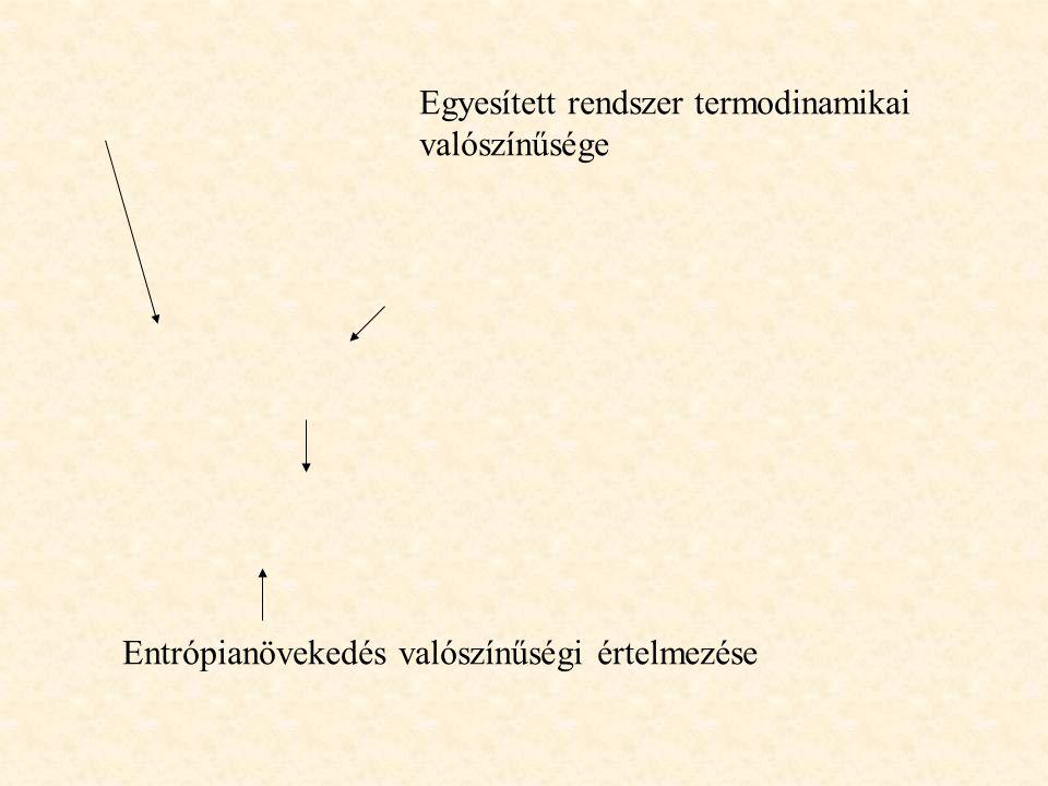 Egyesített rendszer termodinamikai valószínűsége Entrópianövekedés valószínűségi értelmezése