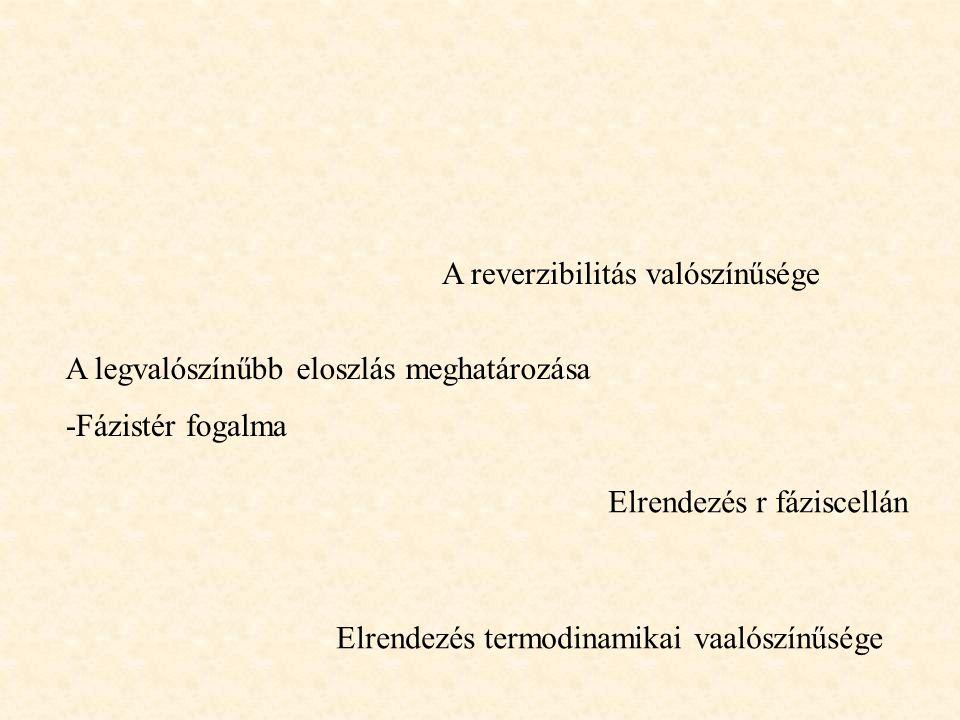 A reverzibilitás valószínűsége -Fázistér fogalma Elrendezés r fáziscellán Elrendezés termodinamikai vaalószínűsége A legvalószínűbb eloszlás meghatározása