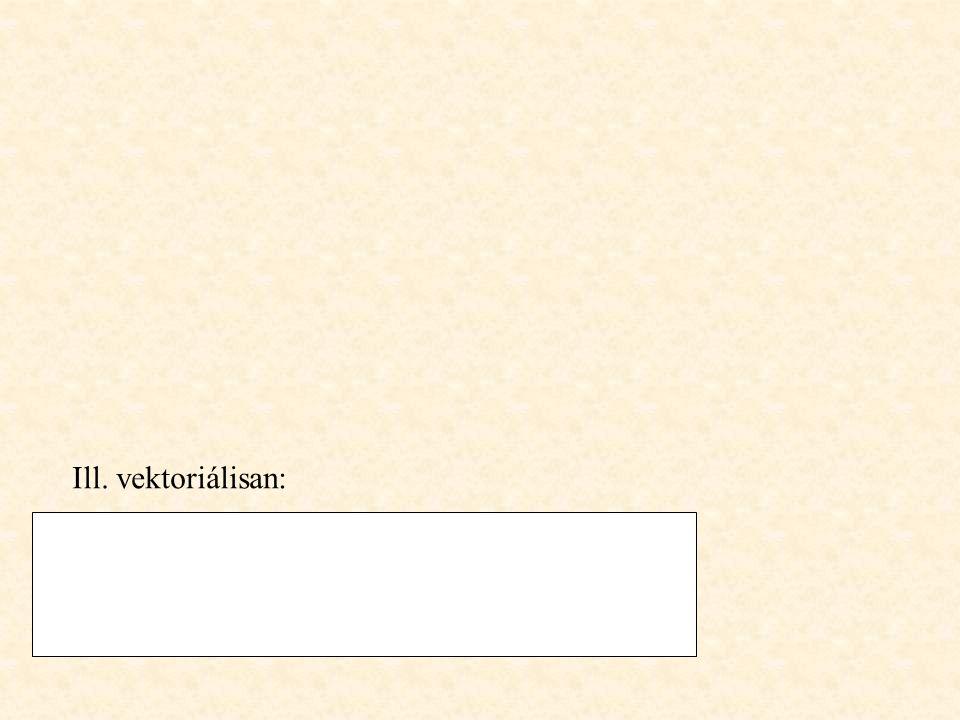 Ill. vektoriálisan: