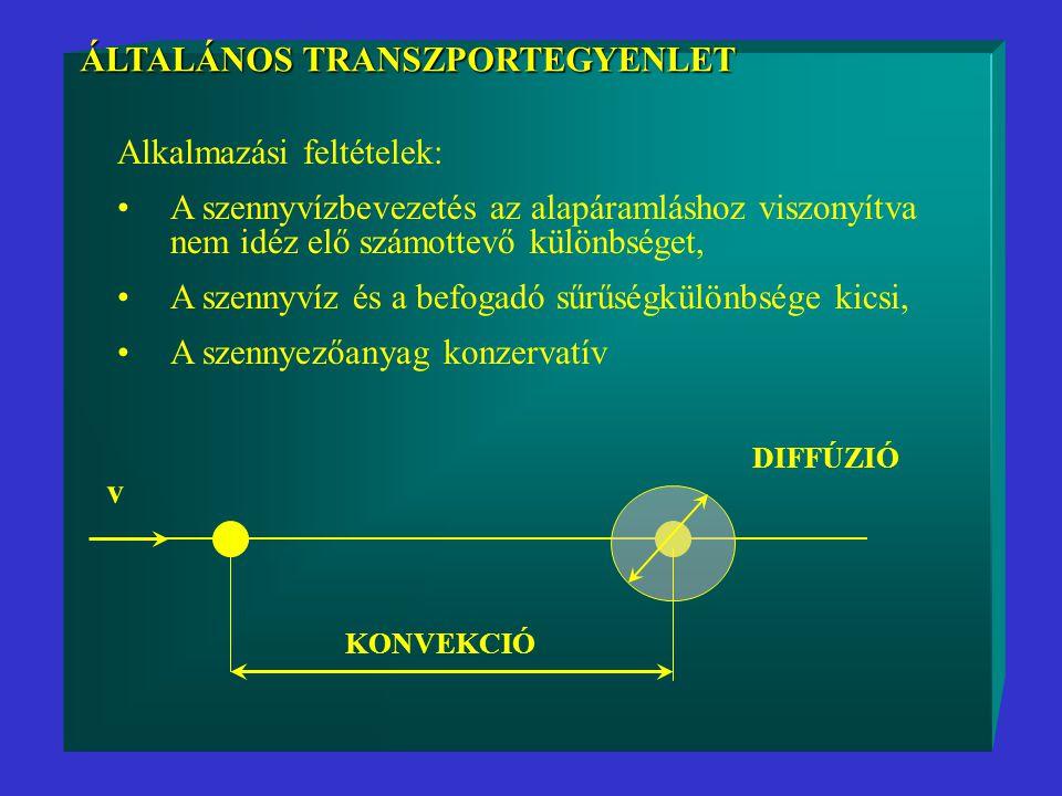 Gravitációs erőtér esetén: U=-g*zmert Így: Bernoulli egyenlet