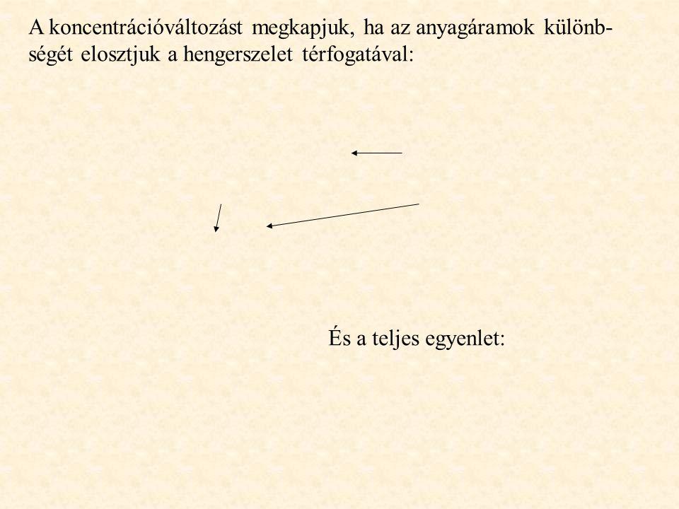A koncentrációváltozást megkapjuk, ha az anyagáramok különb- ségét elosztjuk a hengerszelet térfogatával: És a teljes egyenlet: