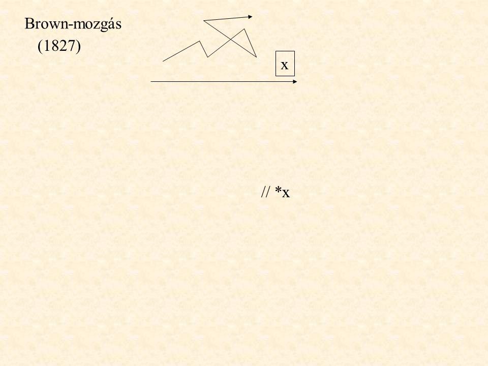 Brown-mozgás x (1827) // *x