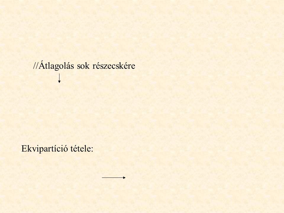 Navier-Stokes egyenlet megoldása egyszerű esetben: Hagen-Poiseuille áramlás r0=const