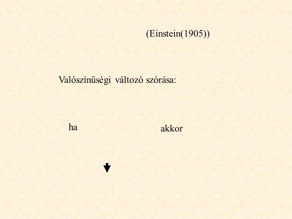 Valószínűségi változó szórása: ha akkor (Einstein(1905))