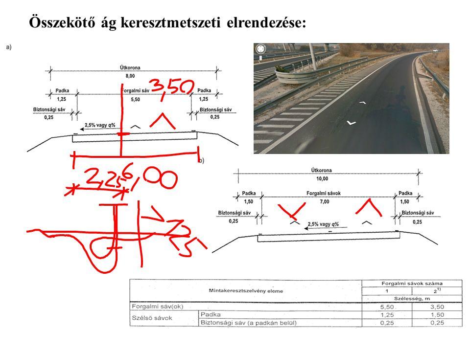 Tervezési paraméterek: Közúti űrszelvény: 4,70 m + szerkezet ~ 6,00 m Közúti űrszelvény vasúti aluljárónál: 5,70 m + szerkezet ~ 7,00 m Villamosított vonal esetén min 9,00m