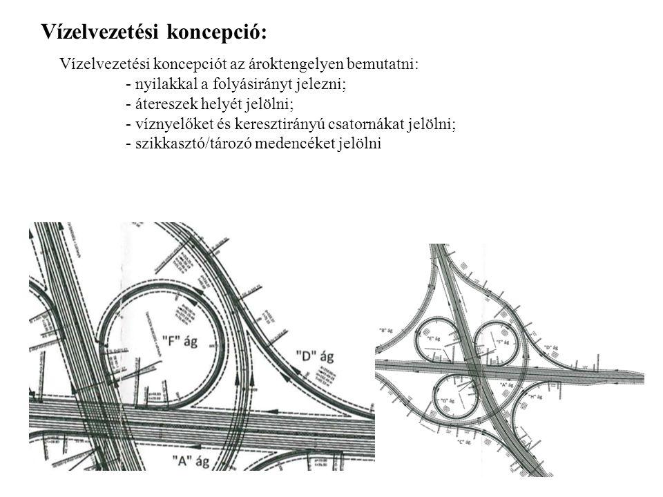 Vízelvezetési koncepció: Vízelvezetési koncepciót az ároktengelyen bemutatni: - nyilakkal a folyásirányt jelezni; - átereszek helyét jelölni; - víznye