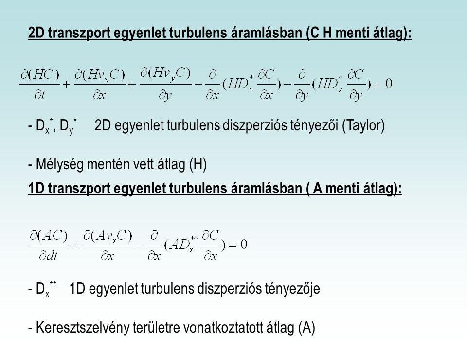 2D transzport egyenlet turbulens áramlásban (C H menti átlag): - D x *, D y * 2D egyenlet turbulens diszperziós tényezői (Taylor) - Mélység mentén vet