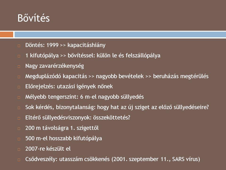 Bővítés 2014.04.15.  Döntés: 1999 >> kapacitáshiány  1 kifutópálya >> bővítéssel: külön le és felszállópálya  Nagy zavarérzékenység  Megduplázódó