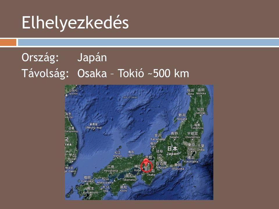 Elhelyezkedés 2014.04.15. Ország:Japán Távolság:Osaka – Tokió ~500 km