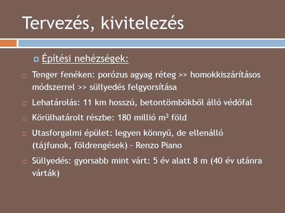 Tervezés, kivitelezés 2014.04.15.
