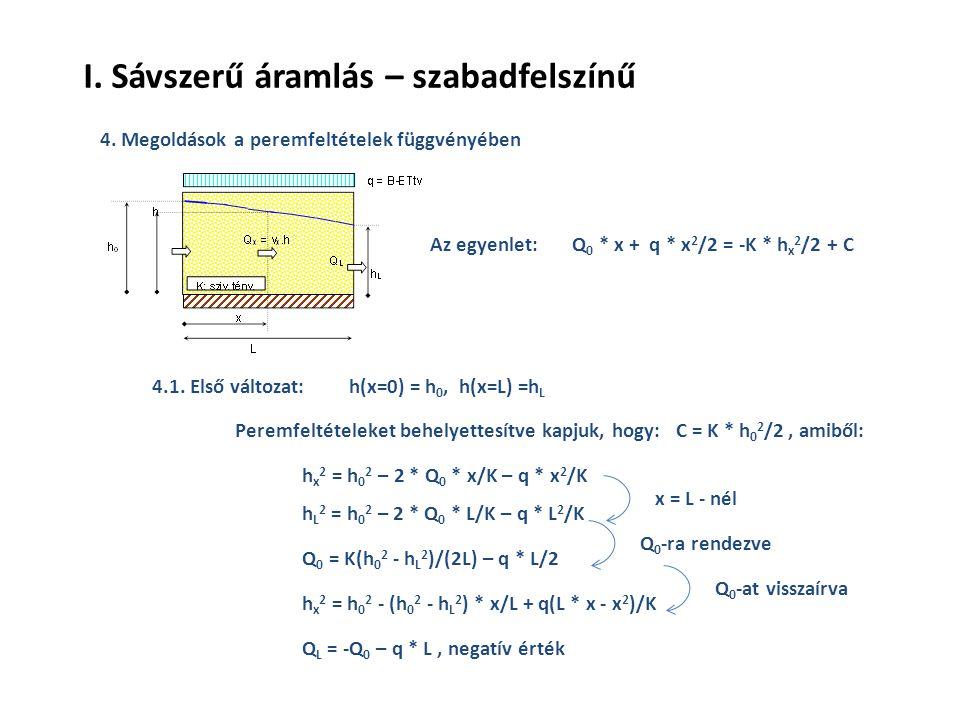 I. Sávszerű áramlás – szabadfelszínű 4. Megoldások a peremfeltételek függvényében 4.1.