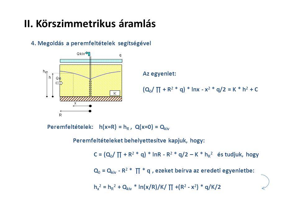4. Megoldás a peremfeltételek segítségével Peremfeltételek: h(x=R) = h R, Q(x=0) = Q kiv Az egyenlet: (Q 0 / ∏ + R 2 * q) * lnx - x 2 * q/2 = K * h 2