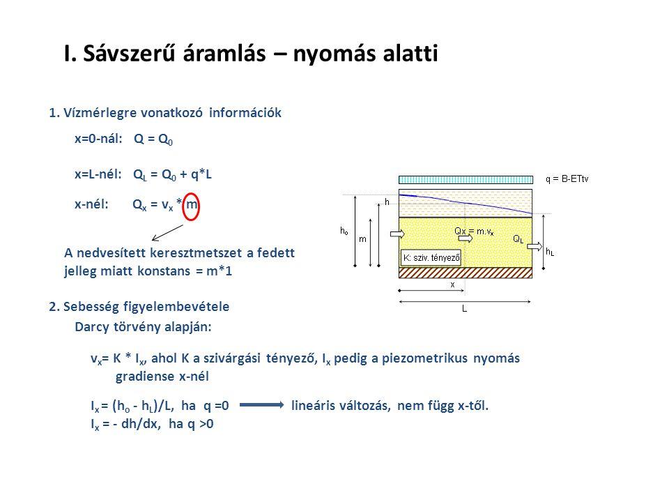 1. Vízmérlegre vonatkozó információk x=0-nál: Q = Q 0 x=L-nél: Q L = Q 0 + q*L x-nél: Q x = v x * m 2. Sebesség figyelembevétele Darcy törvény alapján