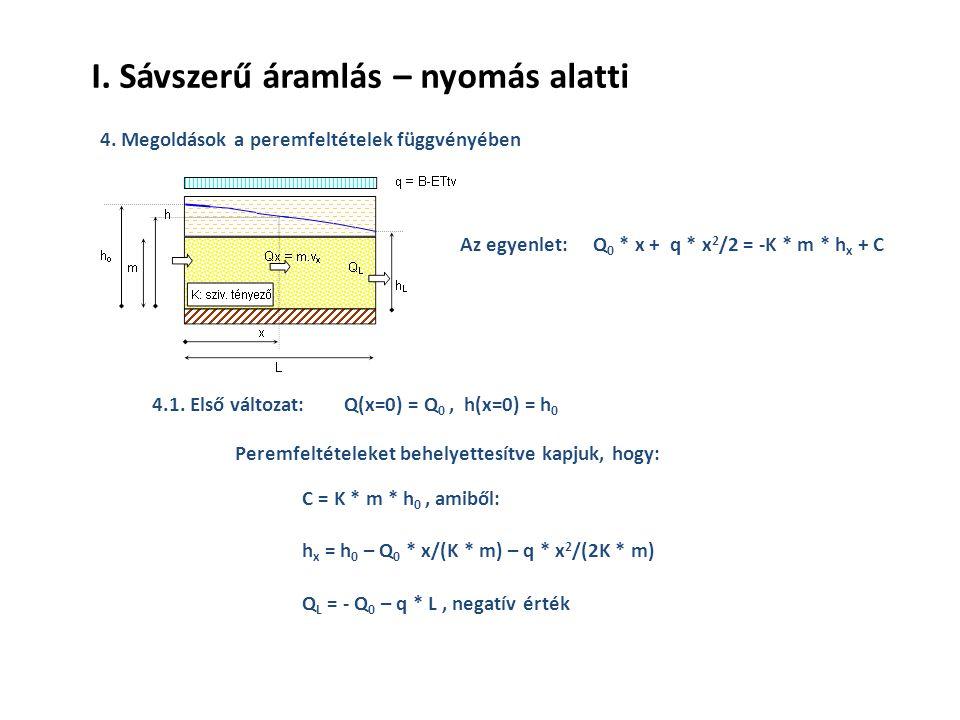 I. Sávszerű áramlás – nyomás alatti 4. Megoldások a peremfeltételek függvényében 4.1.