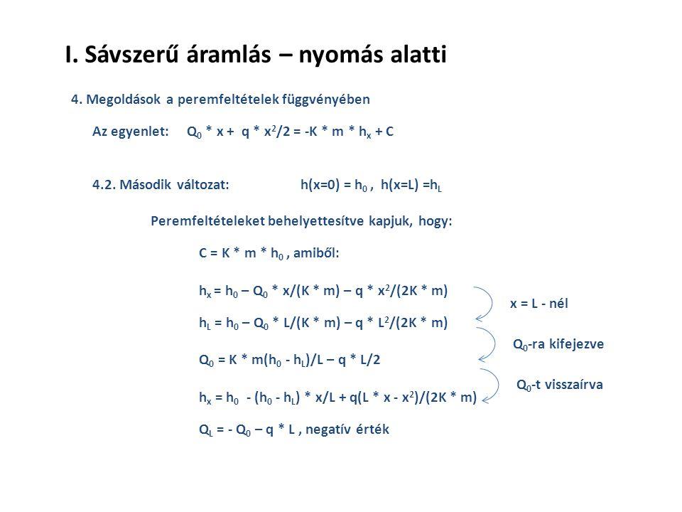 I. Sávszerű áramlás – nyomás alatti 4. Megoldások a peremfeltételek függvényében 4.2.