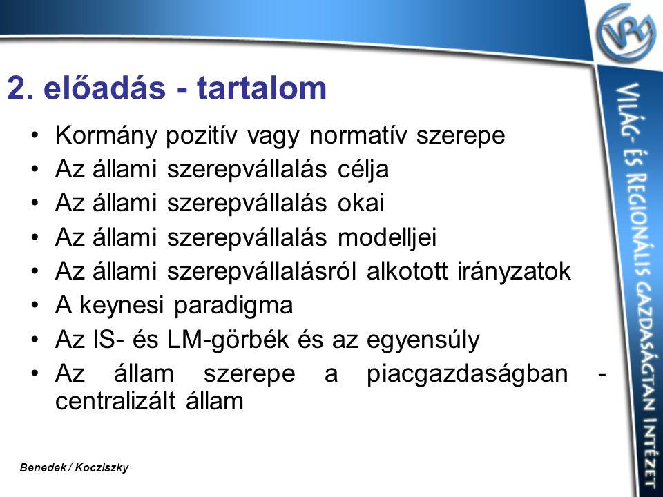 2. előadás - tartalom Kormány pozitív vagy normatív szerepe Az állami szerepvállalás célja Az állami szerepvállalás okai Az állami szerepvállalás mode