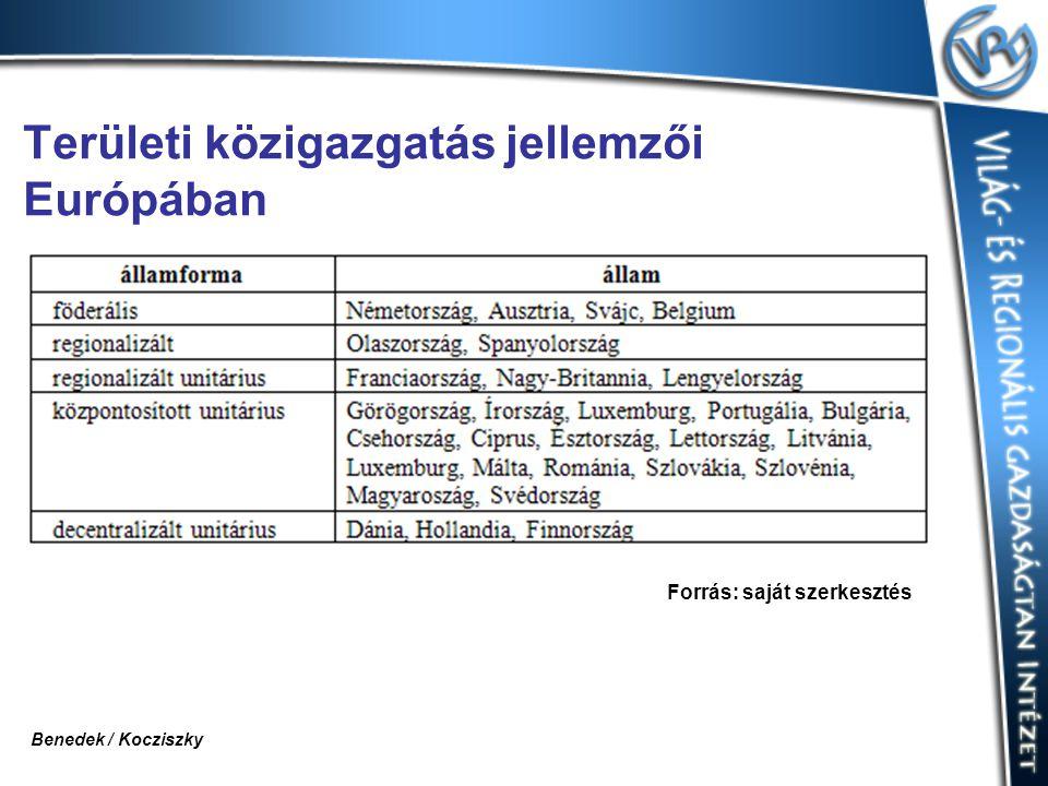 Területi közigazgatás jellemzői Európában Forrás: saját szerkesztés Benedek / Kocziszky