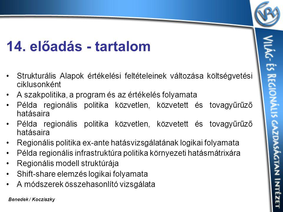 14. előadás - tartalom Strukturális Alapok értékelési feltételeinek változása költségvetési ciklusonként A szakpolitika, a program és az értékelés fol