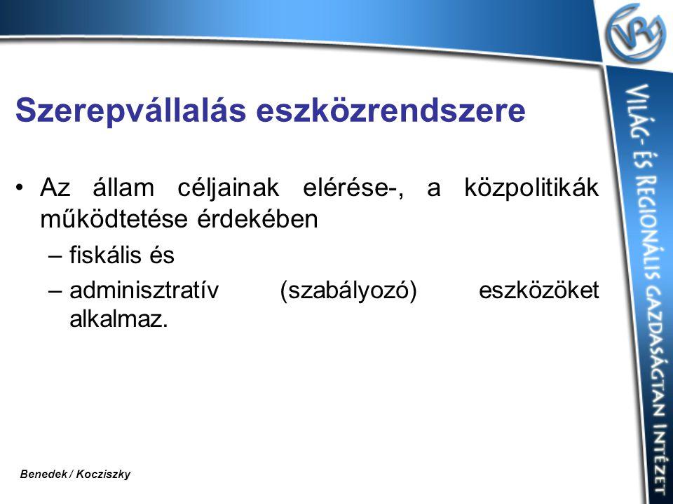 Szerepvállalás eszközrendszere Az állam céljainak elérése-, a közpolitikák működtetése érdekében –fiskális és –adminisztratív (szabályozó) eszközöket