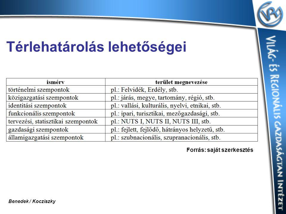Térlehatárolás lehetőségei Forrás: saját szerkesztés Benedek / Kocziszky