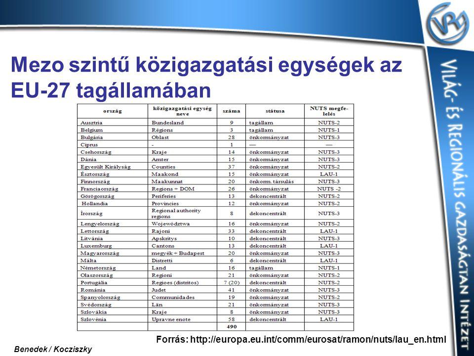 Mezo szintű közigazgatási egységek az EU-27 tagállamában Forrás: http://europa.eu.int/comm/eurosat/ramon/nuts/lau_en.html Benedek / Kocziszky