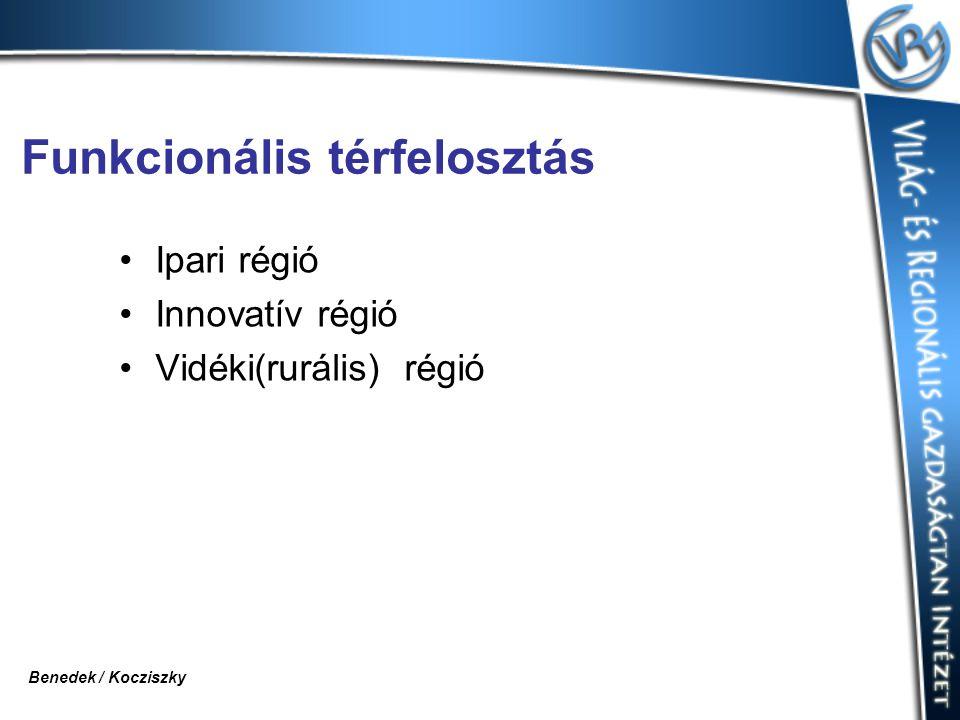 Funkcionális térfelosztás Ipari régió Innovatív régió Vidéki(rurális) régió Benedek / Kocziszky