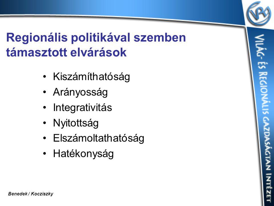Regionális politikával szemben támasztott elvárások Kiszámíthatóság Arányosság Integrativitás Nyitottság Elszámoltathatóság Hatékonyság Benedek / Kocziszky