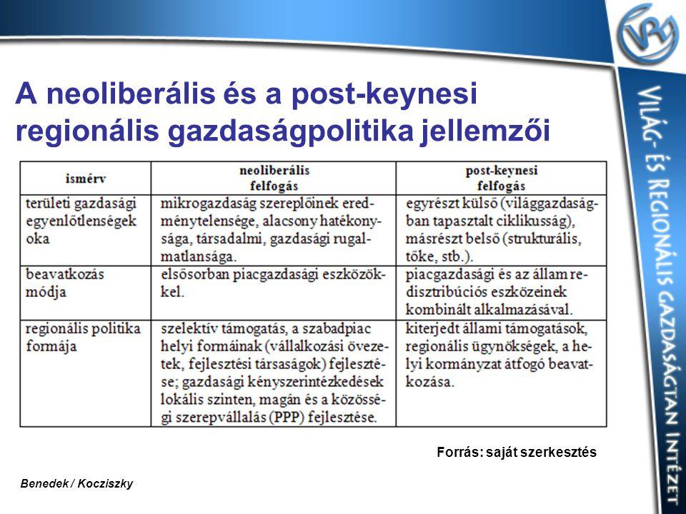 A neoliberális és a post-keynesi regionális gazdaságpolitika jellemzői Forrás: saját szerkesztés Benedek / Kocziszky