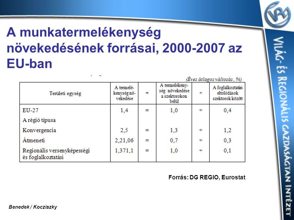 A munkatermelékenység növekedésének forrásai, 2000-2007 az EU-ban Forrás: DG REGIO, Eurostat Benedek / Kocziszky