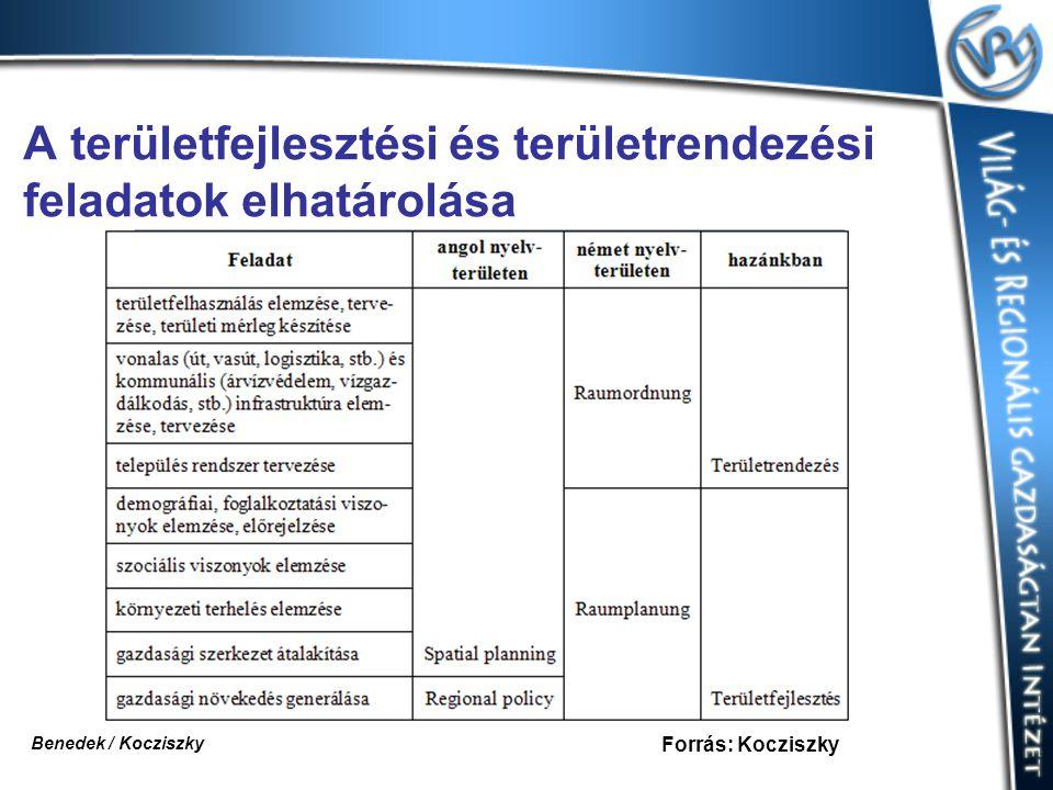 A területfejlesztési és területrendezési feladatok elhatárolása Forrás: Kocziszky Benedek / Kocziszky
