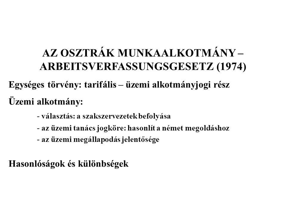 A MUNKAVÁLLALÓI RÉSZVÉTEL NEMZETKÖZI DIMENZIÓI ILO 135.