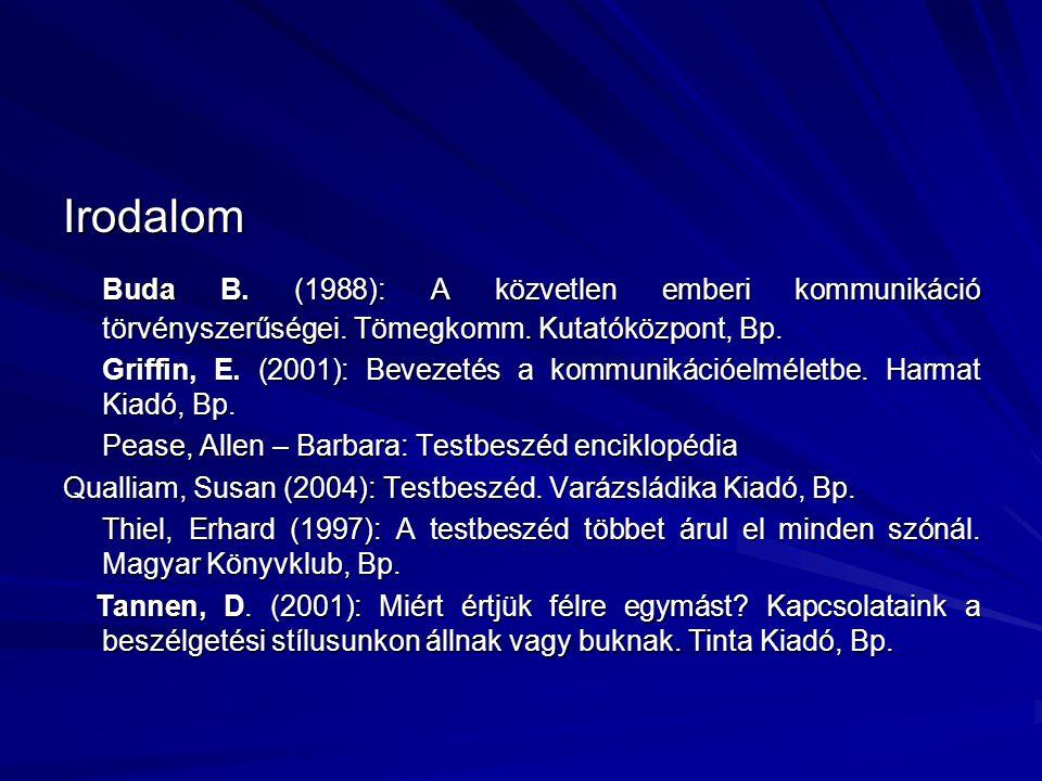 Irodalom Buda B. (1988): A közvetlen emberi kommunikáció törvényszerűségei. Tömegkomm. Kutatóközpont, Bp. Griffin, E. (2001): Bevezetés a kommunikáció