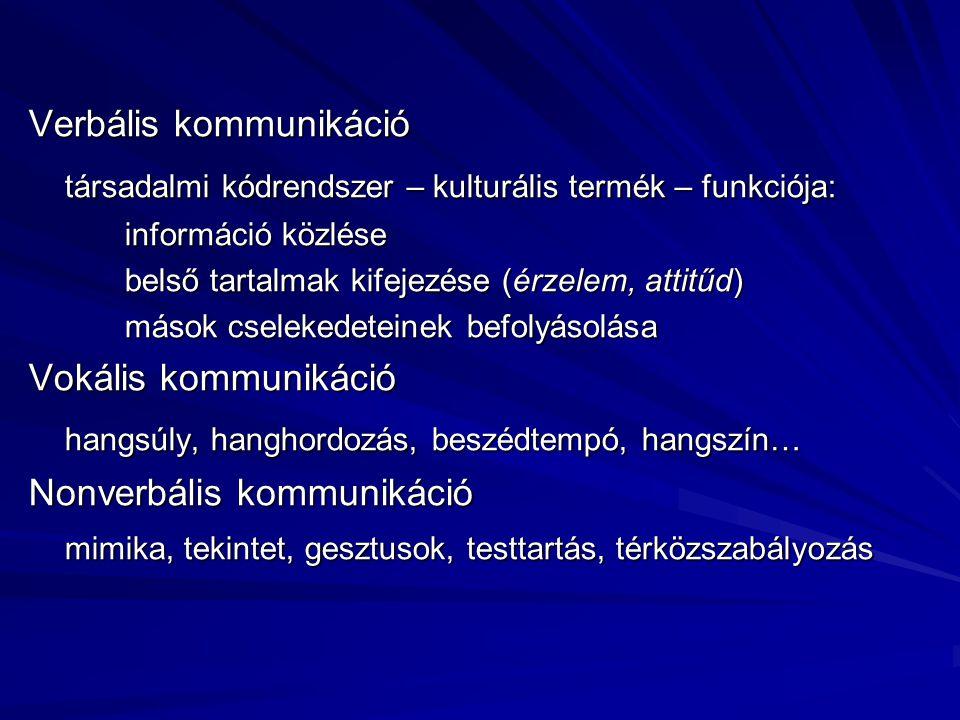 Verbális kommunikáció társadalmi kódrendszer – kulturális termék – funkciója: információ közlése belső tartalmak kifejezése (érzelem, attitűd) mások c
