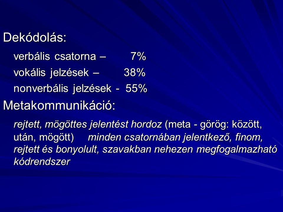 Dekódolás: verbális csatorna – 7% vokális jelzések – 38% nonverbális jelzések - 55% Metakommunikáció: rejtett, mögöttes jelentést hordoz (meta - görög