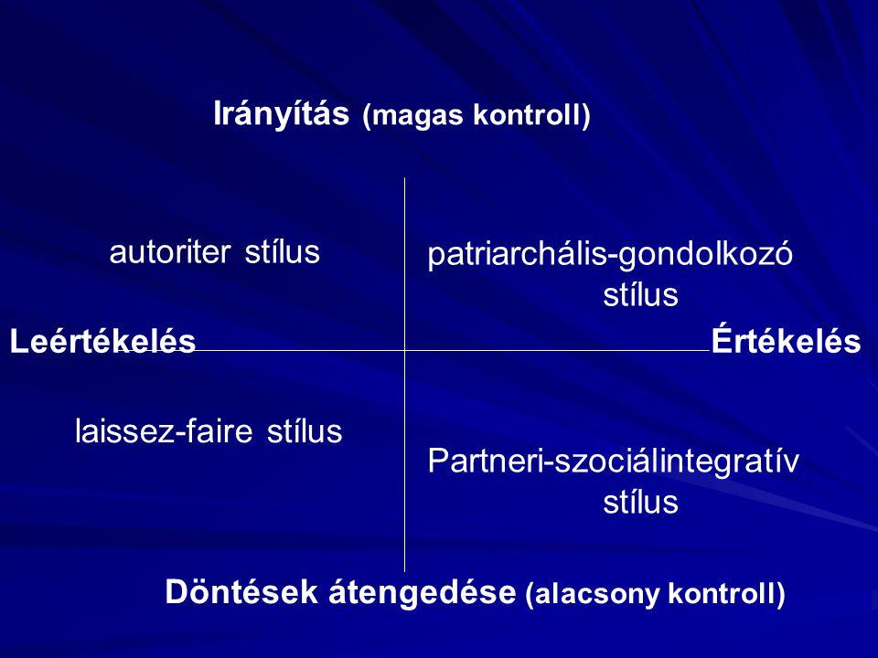 Irányítás (magas kontroll) LeértékelésÉrtékelés autoriter stílus laissez-faire stílus patriarchális-gondolkozó stílus Döntések átengedése (alacsony kontroll) Partneri-szociálintegratív stílus