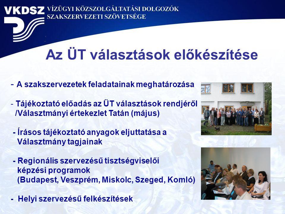 Az ÜT választások előkészítése - A szakszervezetek feladatainak meghatározása - Tájékoztató előadás az ÜT választások rendjéről /Választmányi értekezl