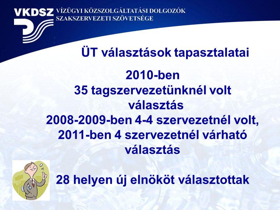 ÜT választások tapasztalatai 2010-ben 35 tagszervezetünknél volt választás 2008-2009-ben 4-4 szervezetnél volt, 2011-ben 4 szervezetnél várható válasz