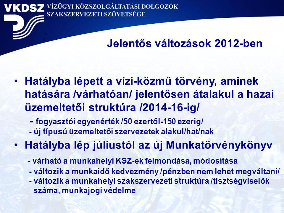 A vízi-közmű törvényből adódó általános feladataink - Konzultációk kezdeményezése a jogalkotókkal, az érintett hatóságokkal és a minisztériumokkal, részvétel az ágazatot érintő rendeletek előkészítésében / Magyar Energia Hivatal, Nemzeti Fejlesztési Minisztérium, Vidékfejlesztési Minisztérium, MNV Zrt.