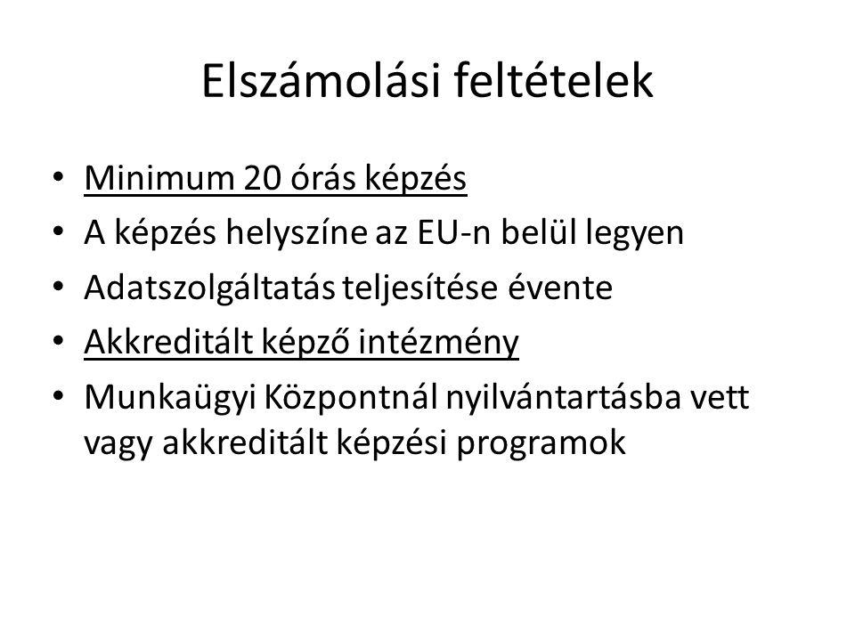 Elszámolási feltételek Minimum 20 órás képzés A képzés helyszíne az EU-n belül legyen Adatszolgáltatás teljesítése évente Akkreditált képző intézmény Munkaügyi Központnál nyilvántartásba vett vagy akkreditált képzési programok