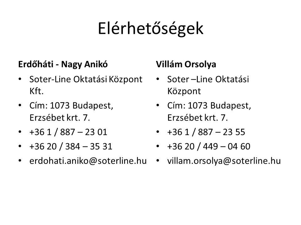 Elérhetőségek Erdőháti - Nagy Anikó Soter-Line Oktatási Központ Kft. Cím: 1073 Budapest, Erzsébet krt. 7. +36 1 / 887 – 23 01 +36 20 / 384 – 35 31 erd