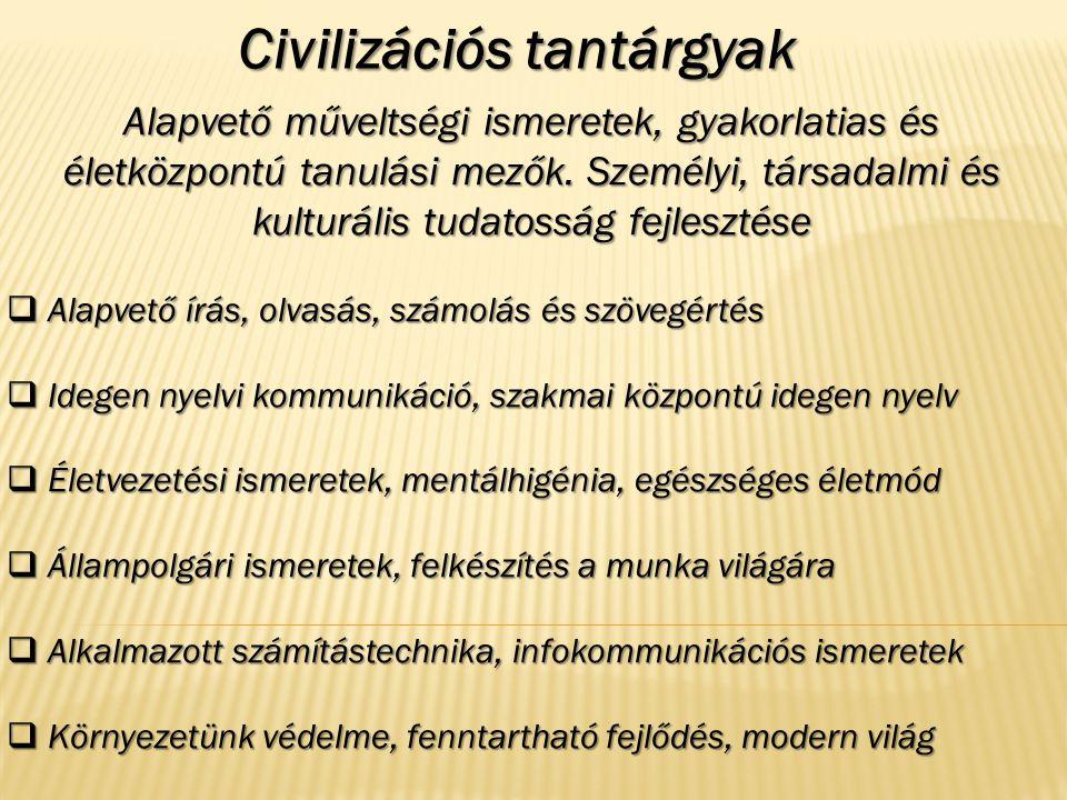 Civilizációs tantárgyak Alapvető műveltségi ismeretek, gyakorlatias és életközpontú tanulási mezők. Személyi, társadalmi és kulturális tudatosság fejl