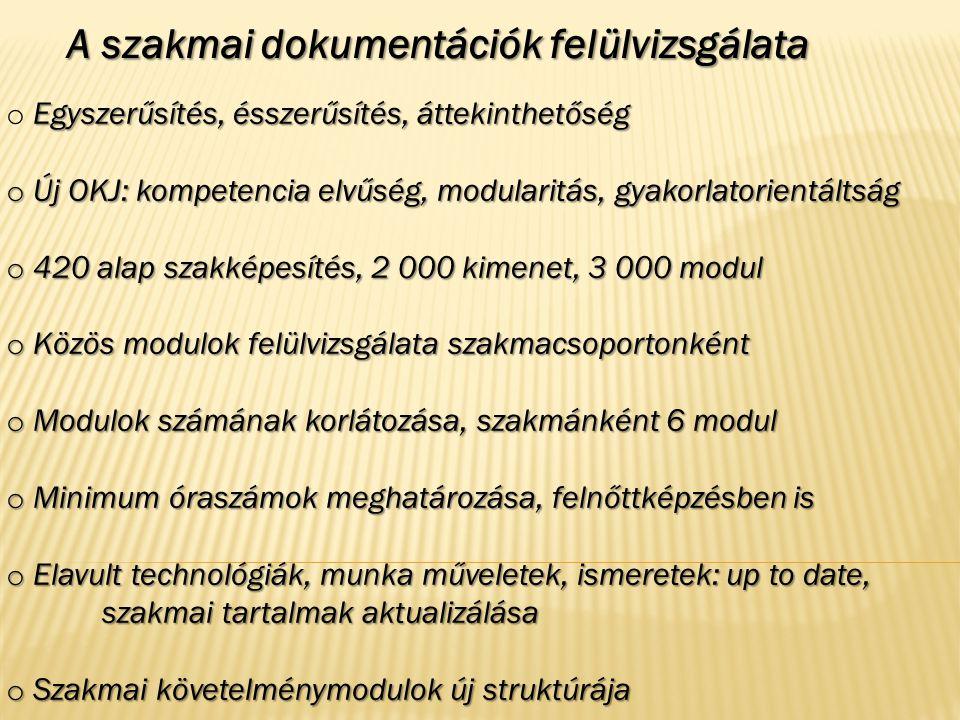 A szakmai dokumentációk felülvizsgálata Egyszerűsítés, ésszerűsítés, áttekinthetőség o Egyszerűsítés, ésszerűsítés, áttekinthetőség o Új OKJ: kompeten