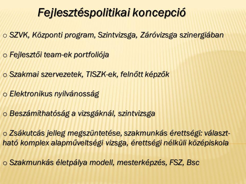Fejlesztéspolitikai koncepció SZVK, Központi program, Szintvizsga, Záróvizsga szinergiában o SZVK, Központi program, Szintvizsga, Záróvizsga szinergiá